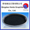 Natural Graphite Price with High Quality Made in China