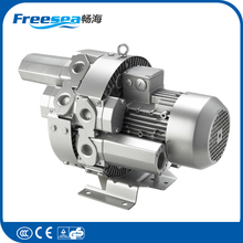 High temperature exhaust blower, car wash blower fan, industrial hot air blower for sale