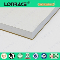 Factory Direct waterproof drywall gypsum board