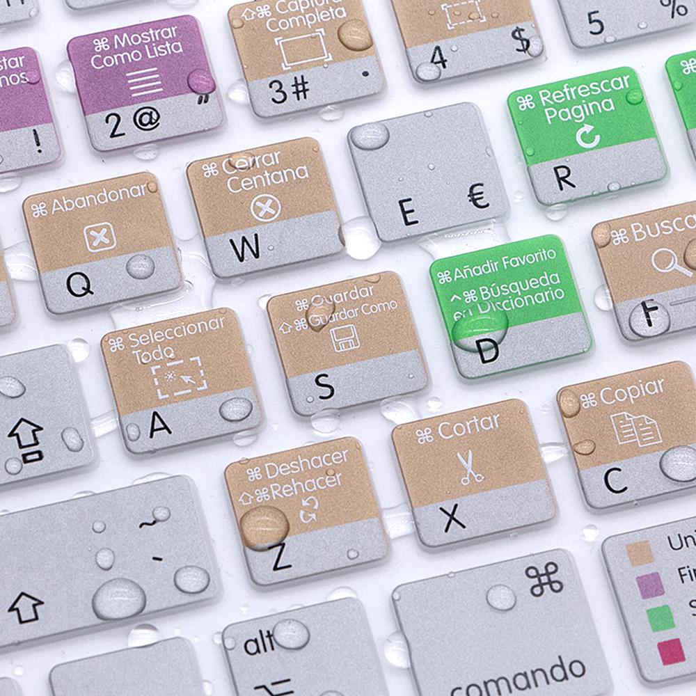 Mac OS X (6)