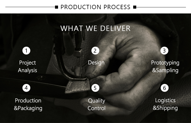 3-Production img.jpg
