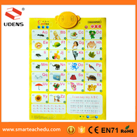 2015 Good Selling play sound/music/story Netherlands Phonetic Alphabet Kids Learning Wall Picture Made in China