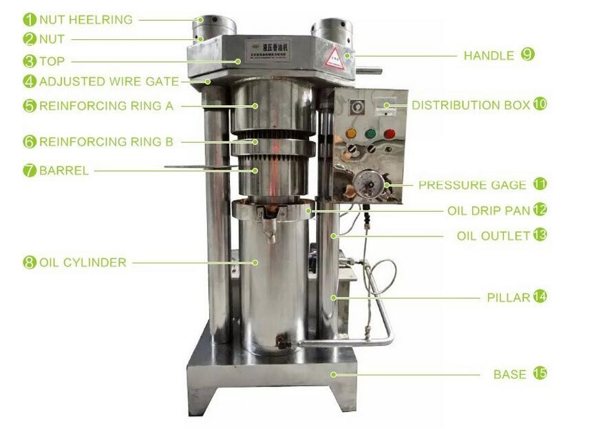 high capacity 6YY series Vertical hydraulic stainless coconut oil press machine/olive copra kernels hydraulic oil mill