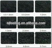 Used Tyres, Rubber Tires / Chips, Recycled Rubber Tites -FN-D150404