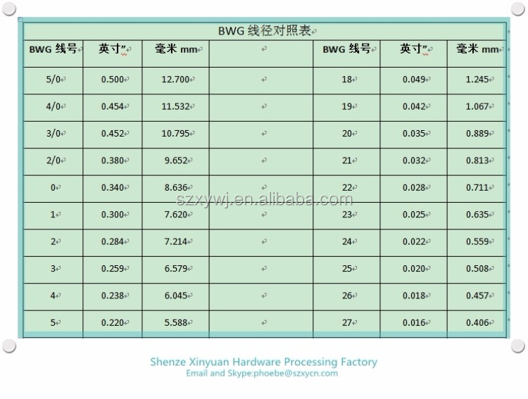 Xinyuan galvanized steel wire gauge chart shenze supplier buy size wireg greentooth Images
