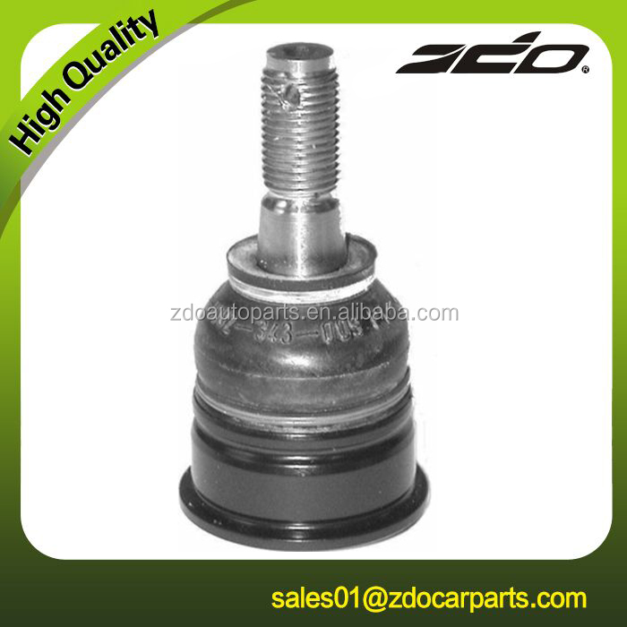 Ball joint remover tool are parts for cars 40160-4F100