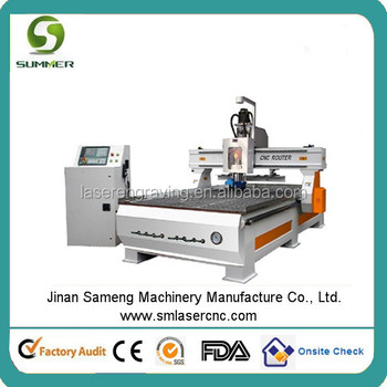 router/agents,distributor,reseller wanted, View atc spindle cnc router ...