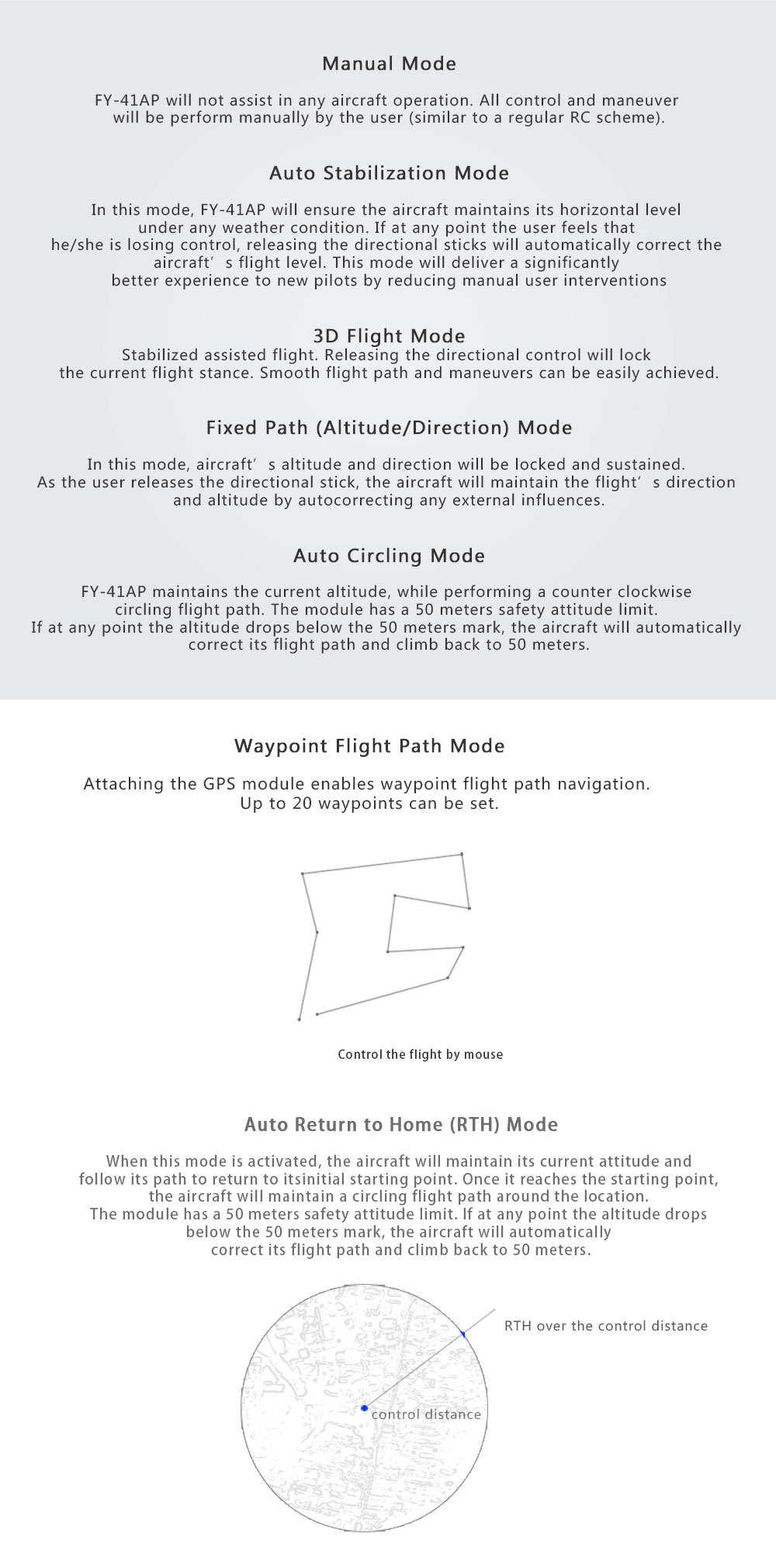 FeiyuTech 41ap a autopilot for fixed wing uav plane aerial surveying and mapping with 20 waypoints