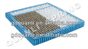 healthy and pure bedroom mattress in China HM-001A