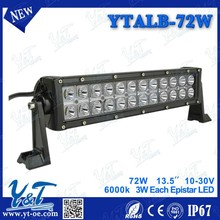 2014 News! 1.5inch 72w LED Light Bar off road heavy duty, indoor, factory,suv military,agriculture,marine,mining work light