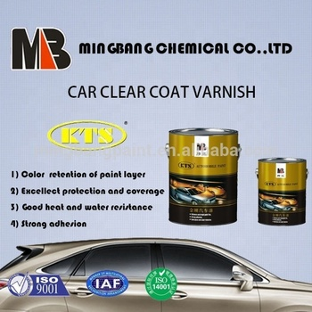 Acrylic raw material China car top coat paint