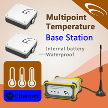 Multipoint Temperature Base Station for digital temperature controllers