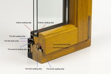 CE certificate tilt and turn triple tempered glazing with low-e wood windows