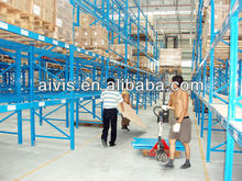 Warehouse pallet racking shelving Association