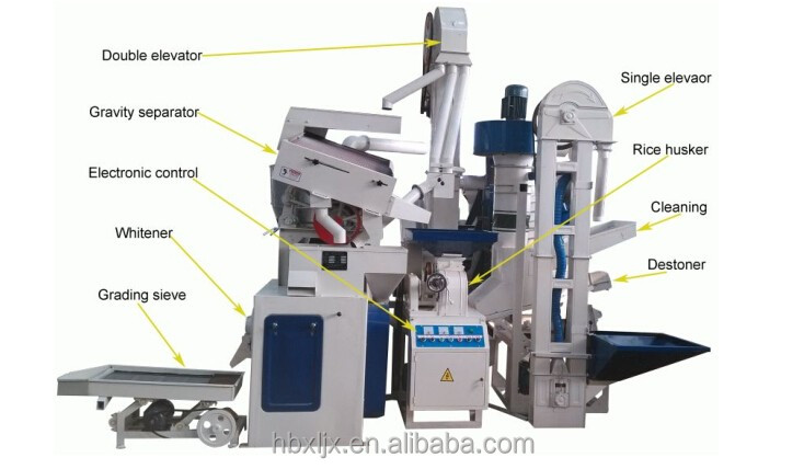 CTNM 15B Small rice mill machinery low price for sale
