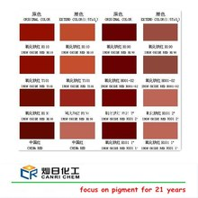 synthetic color fe2o3 pigment iron oxide red 130 for cement concrete brick