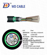 24 core g.652 fiber optic cable GYTA53