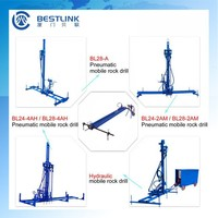 mobile rotary drilling machine,line drilling for stone,line drilling machine