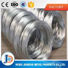 chinese trading company low price gi wire with good quality