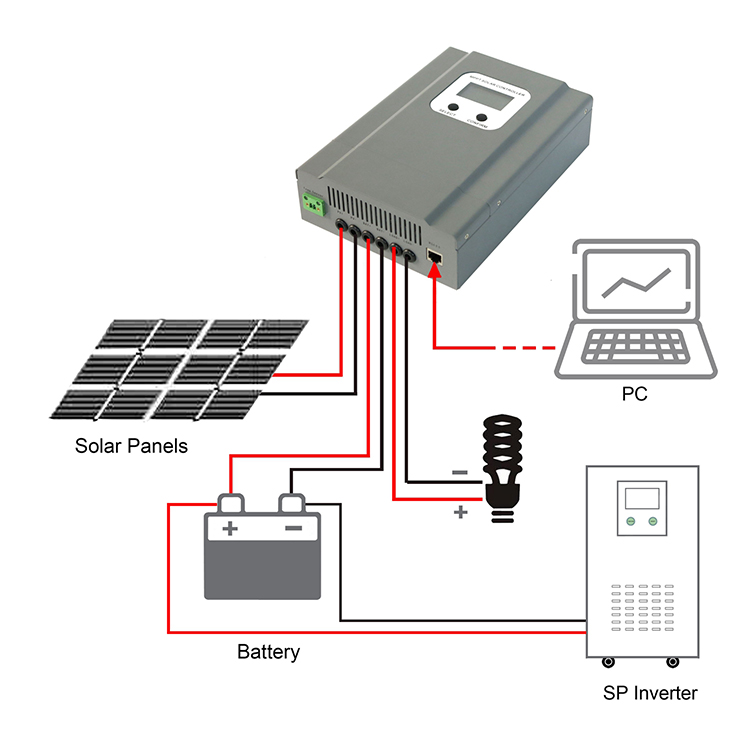 48V 100A high performance power solar controller