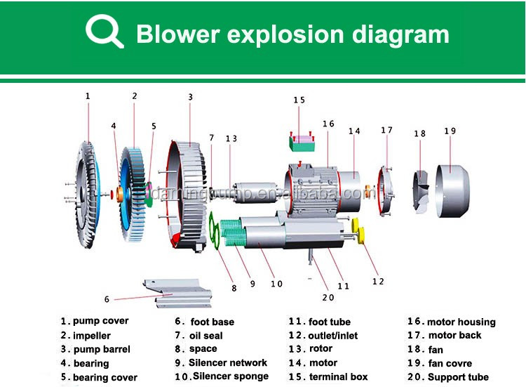 big power air blower for fish pond