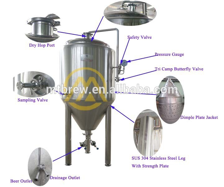 15 Bbl Brewing System For Sale 30 Bbl Beer Plant Brewing
