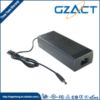 Products 12V 8A ac power adapter charger
