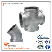 malleable iron pipe fittings cross thread NPT standard