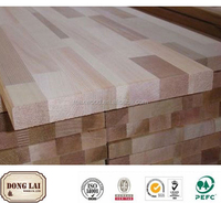 wholesale wood birch finger joint panel