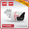Security Protection 3 6mm HD 1