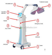 Diode Laser Professional Product 650nm Hair Growth