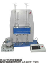 GD-6532 Salt in Crude Analyzer by ASTM D3230