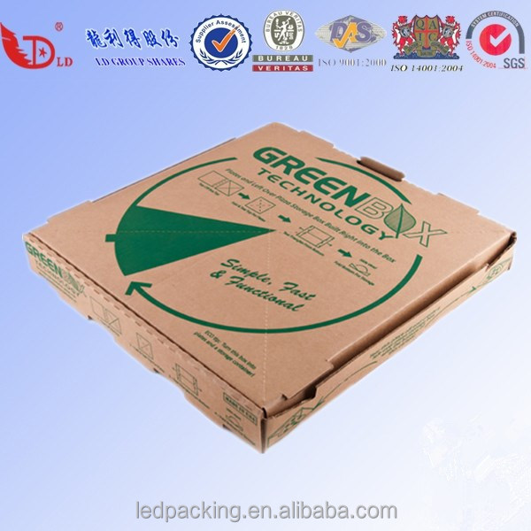 Recycle Green pizza boxes