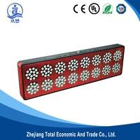 Buy LED Grow Light Factory DS Advanced Modular Design Full ...