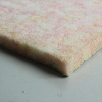 High Quality Soft Waterproof Underlay Of Carpet