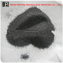 325 mesh Black silicon carbide powder For Sale