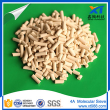 Zeolite Molecular Sieve 4A, Associated Gas Drying
