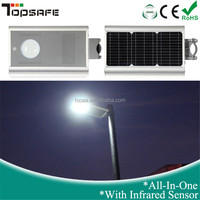 waterproof solar led street light module