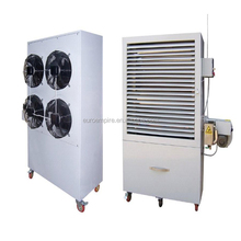 HOT! the best EH-305 CE approved thermal oil heater/industrial oil heater mobile