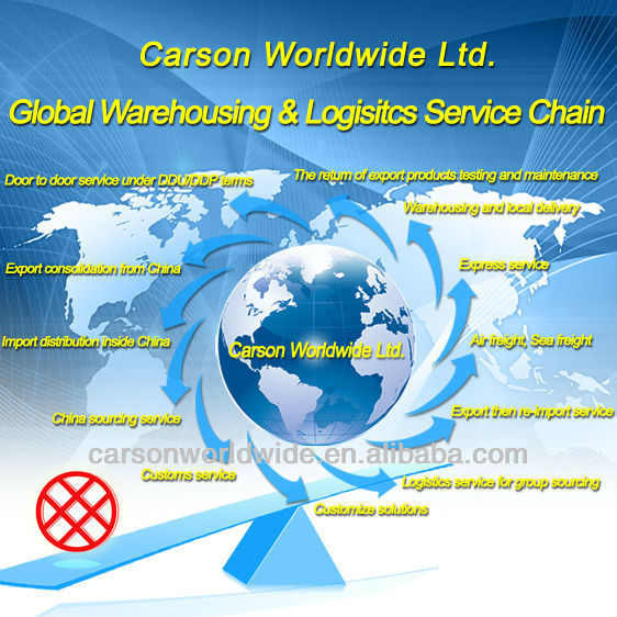 Agility Logistics Service From China