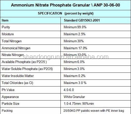 Price NP Complex Straight Fertilizer Ammonium Nitrate Phosphate Granular ANP Fertilizer 30-6-0
