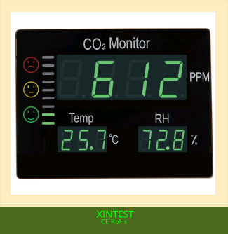 HT-2008 LED Display Temperature and Humidity Record Wall Hanging CO2 monitor