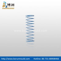 MISUMI coil spring, manufacturer of misumi coil spring