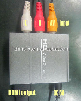 wholesale s-video vga rca to hdmi converter Which Can Convert Composite RCA Video(CVBS) to HDMI