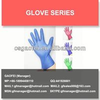 nitrile coated nylon working gloves/