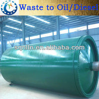 waste tyre pyrolysis plant widely used in India and Pakistan