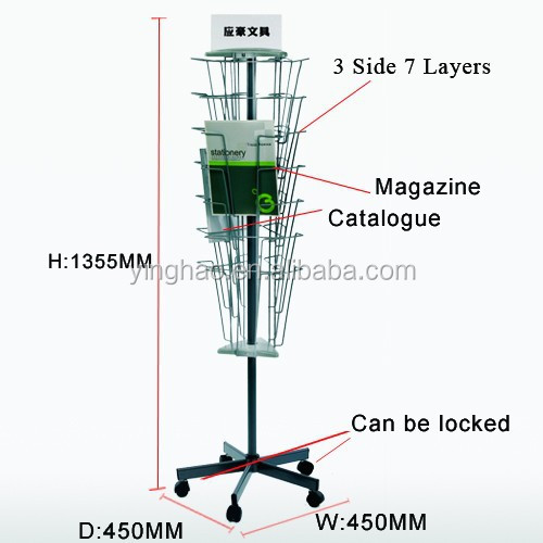 wire mesh rotating display stands