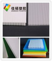 High Quality plastic coroplast hollow sheet for bulk