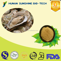 Antagonism myotonia Oyster meat extract 5%/10% Taurine