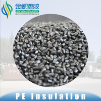 LDPE Insulating Compounds For Cable And Wire